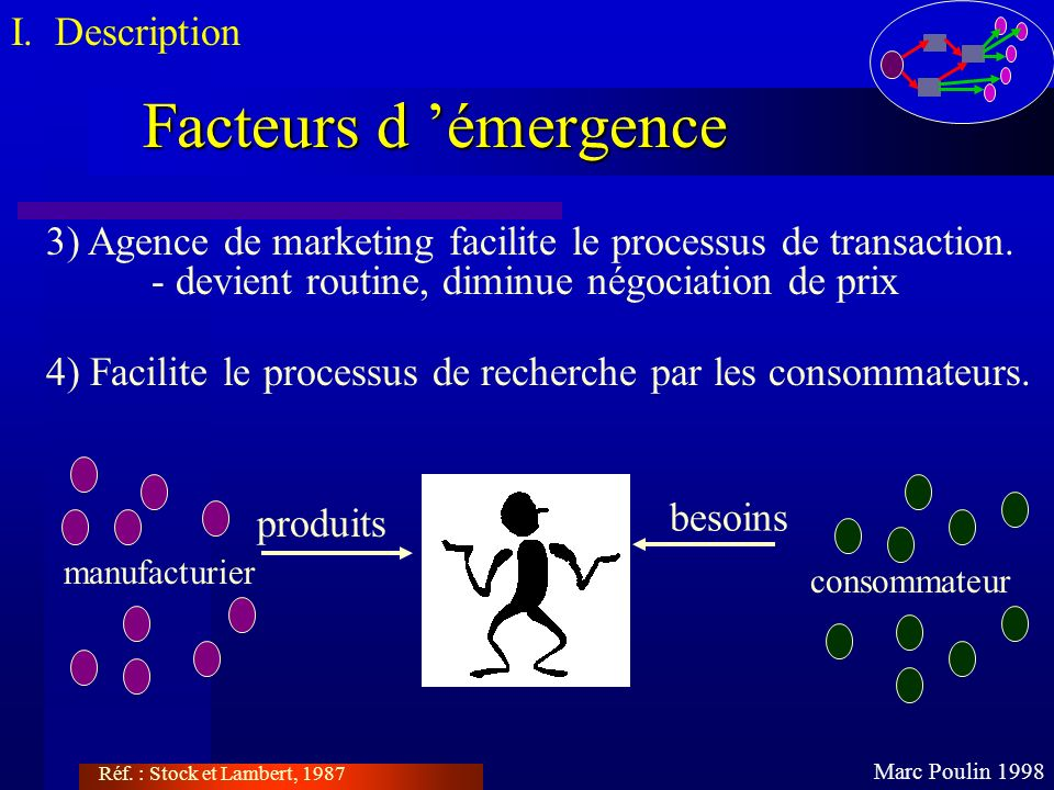 Facteurs d 'émergence I. Description