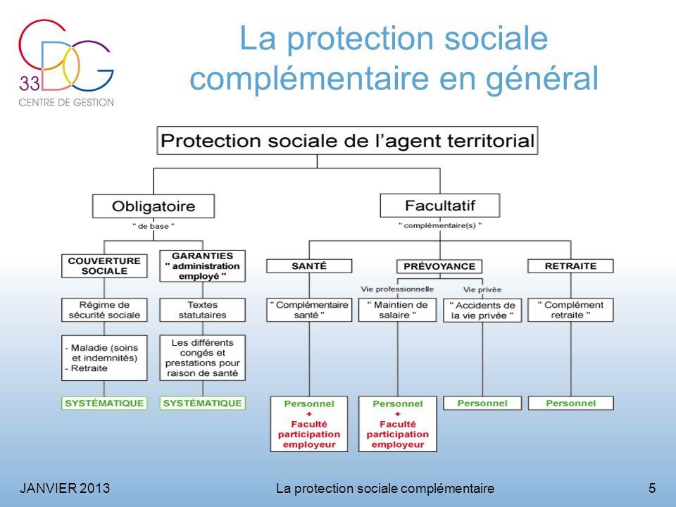 La protection sociale complémentaire en général