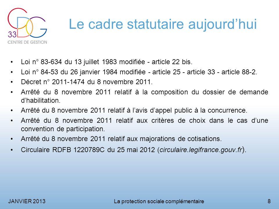 Le cadre statutaire aujourd'hui