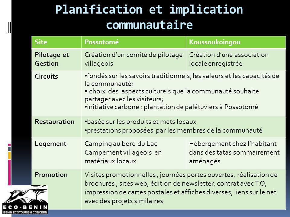 Planification et implication communautaire