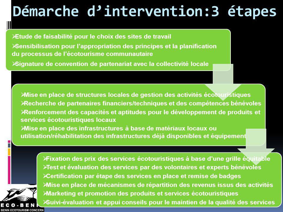 Démarche d'intervention:3 étapes