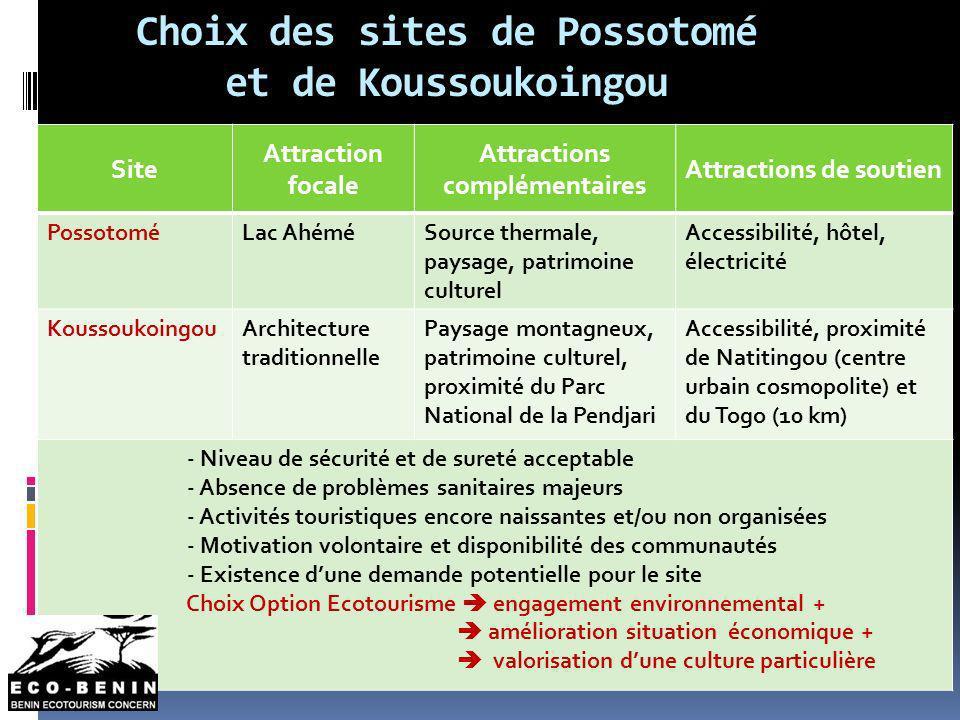 Choix des sites de Possotomé et de Koussoukoingou