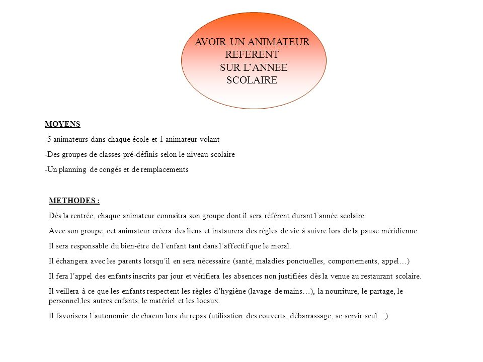 AVOIR UN ANIMATEUR REFERENT SUR L'ANNEE SCOLAIRE MOYENS