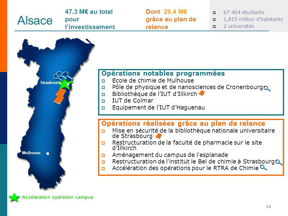 Alsace 47,3 M€ au total pour l'investissement