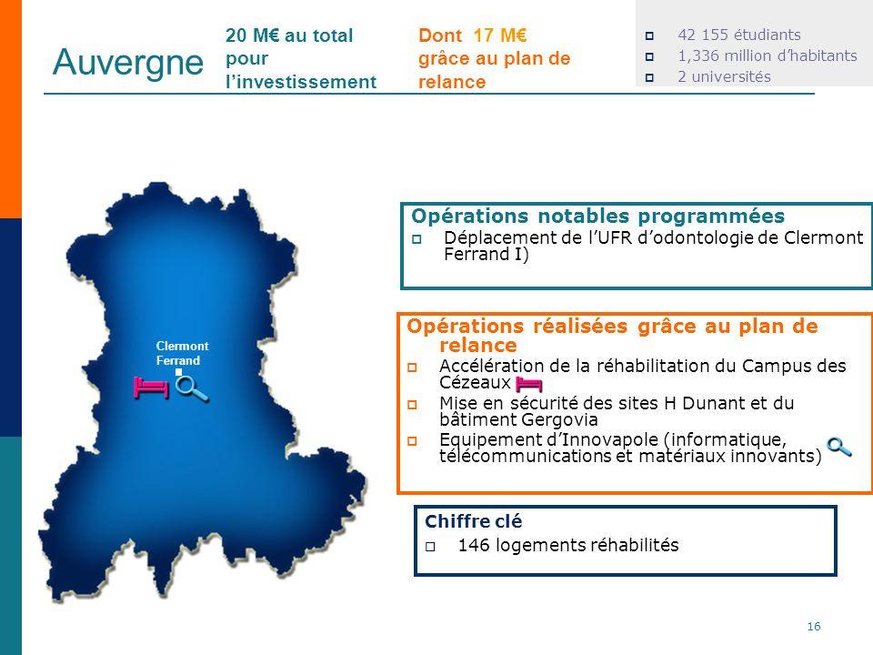 Auvergne 20 M€ au total pour l'investissement