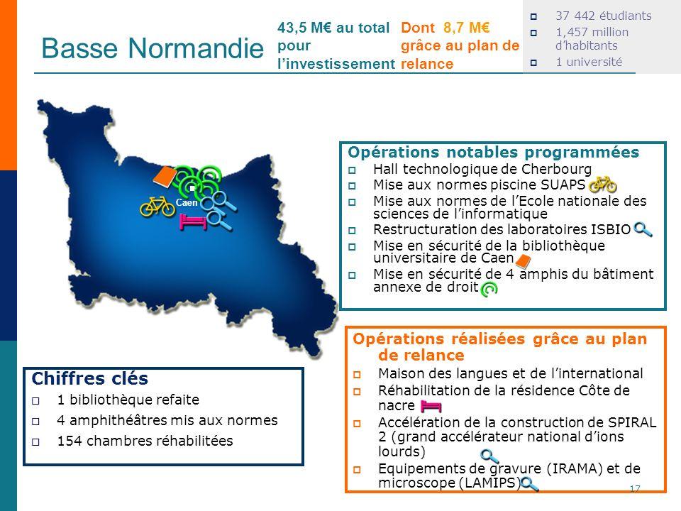 Basse Normandie Chiffres clés 43,5 M€ au total pour l'investissement