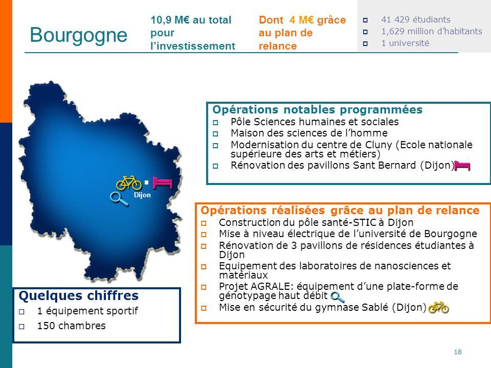 Bourgogne Quelques chiffres 10,9 M€ au total pour l'investissement