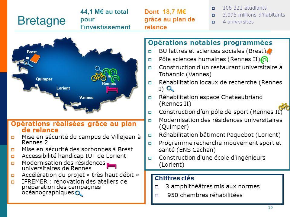 Bretagne 44,1 M€ au total pour l'investissement