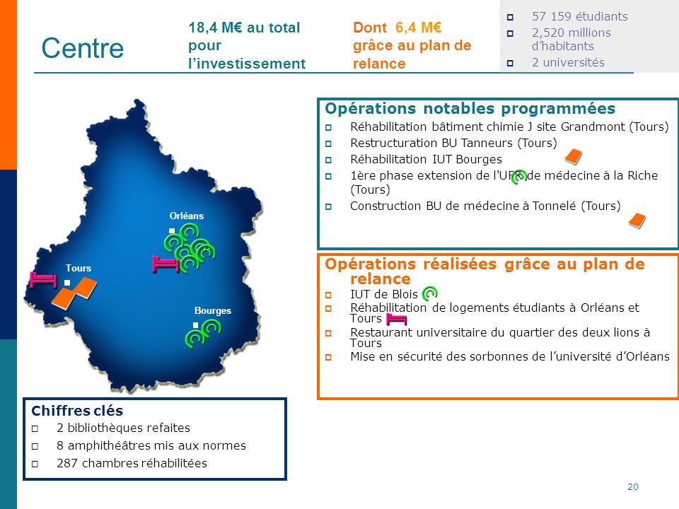 Centre 18,4 M€ au total pour l'investissement