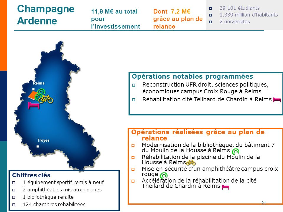 Champagne Ardenne 11,9 M€ au total pour l'investissement