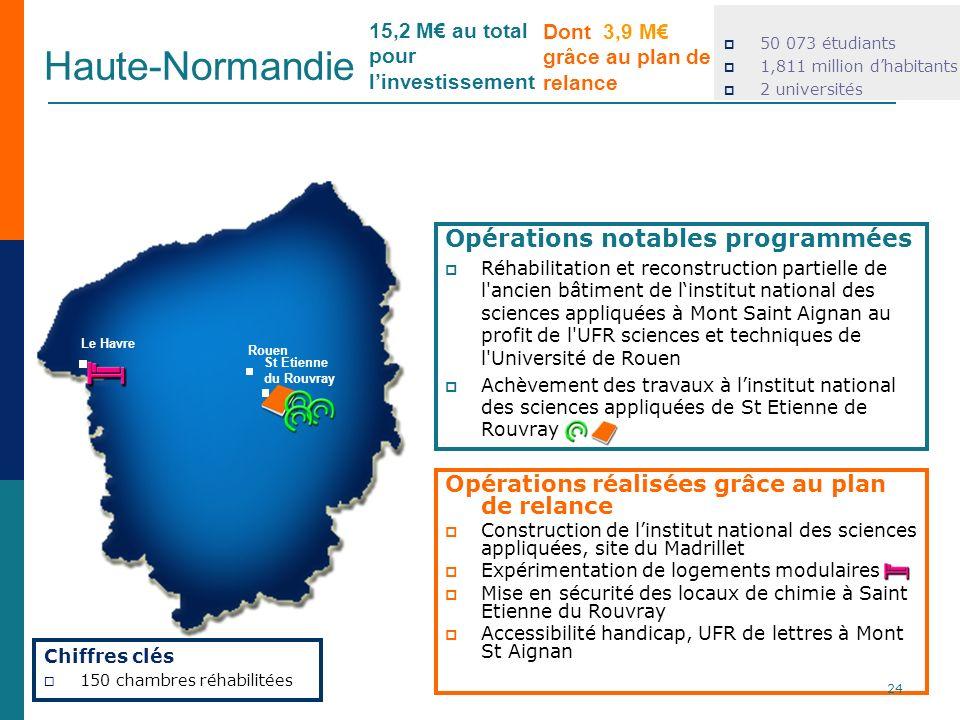 Haute-Normandie Opérations notables programmées