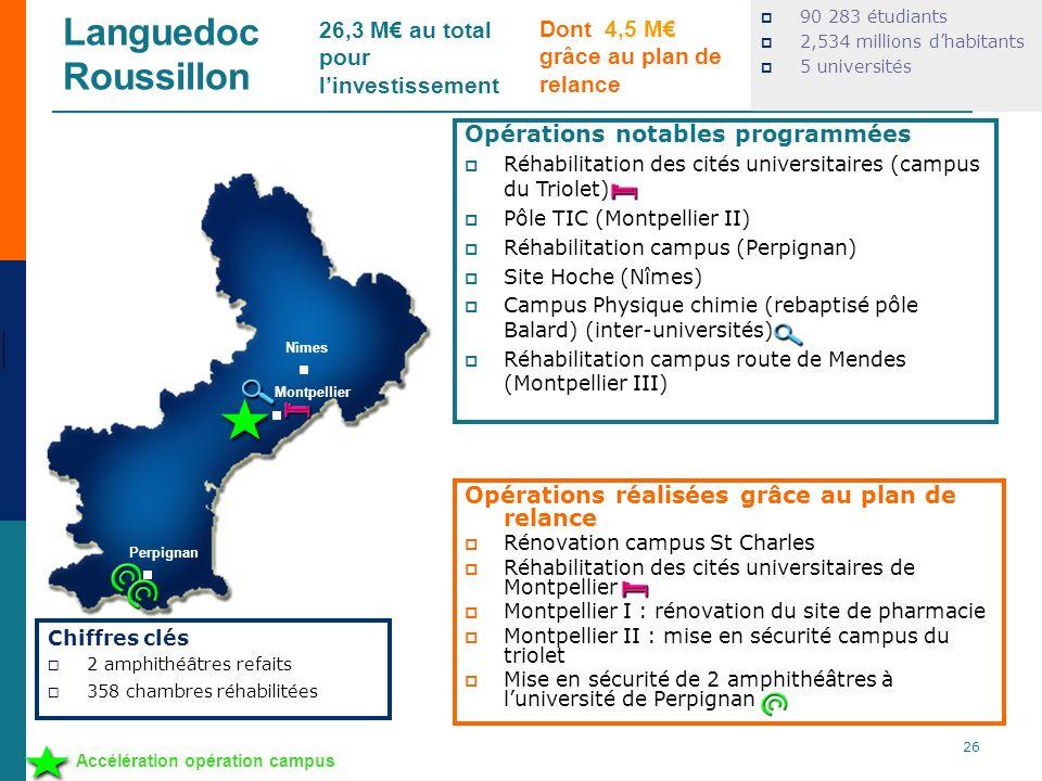 Languedoc Roussillon 26,3 M€ au total pour l'investissement