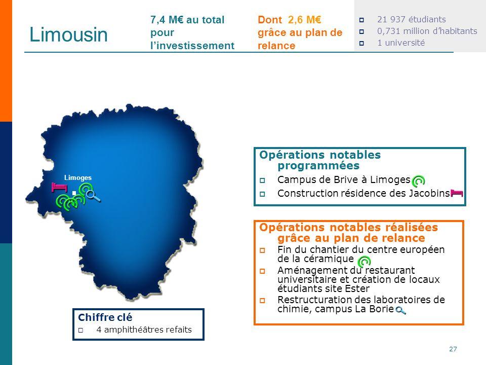 Limousin 7,4 M€ au total pour l'investissement