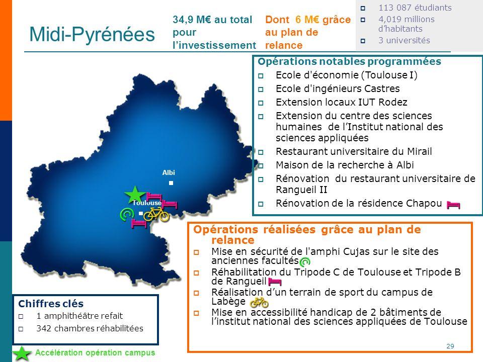 Midi-Pyrénées 34,9 M€ au total pour l'investissement