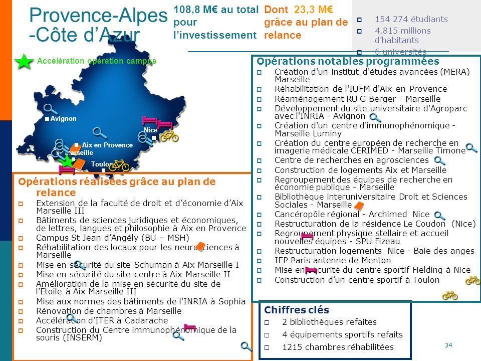Provence-Alpes -Côte d'Azur