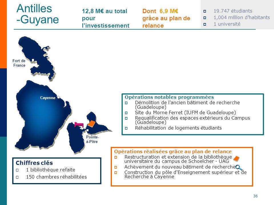 Antilles -Guyane 12,8 M€ au total pour l'investissement