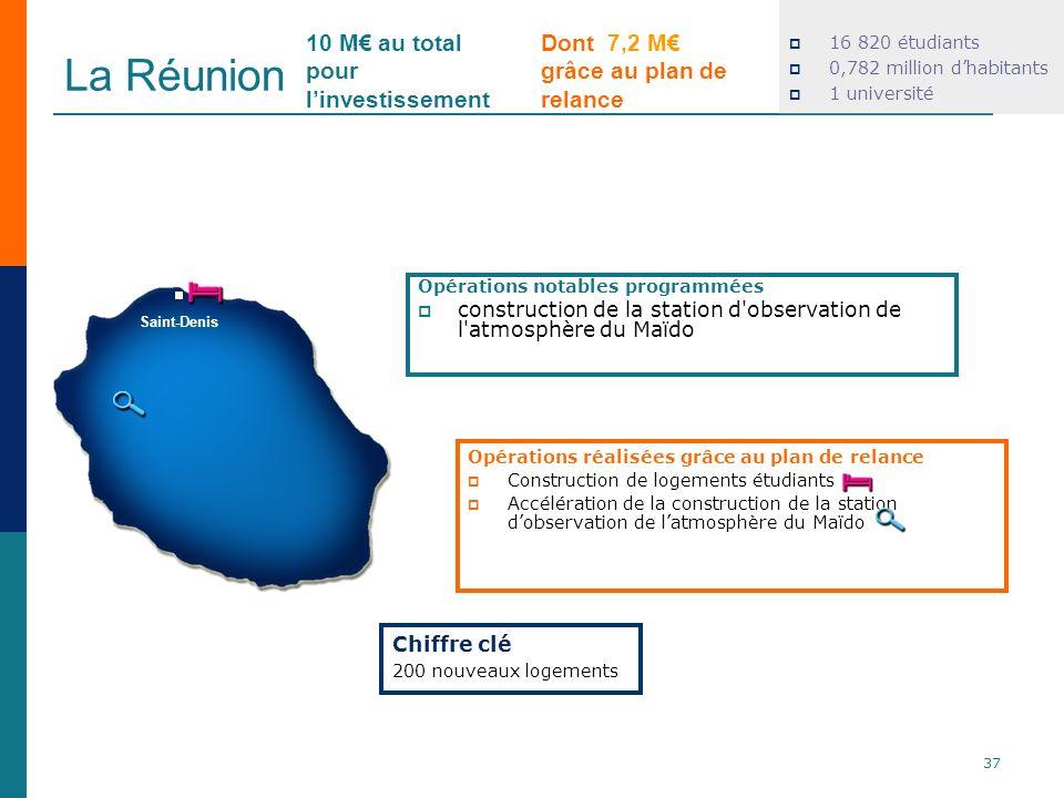 La Réunion 10 M€ au total pour l'investissement