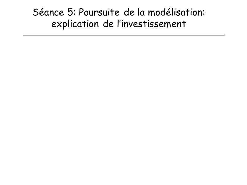 Séance 5: Poursuite de la modélisation: explication de l'investissement