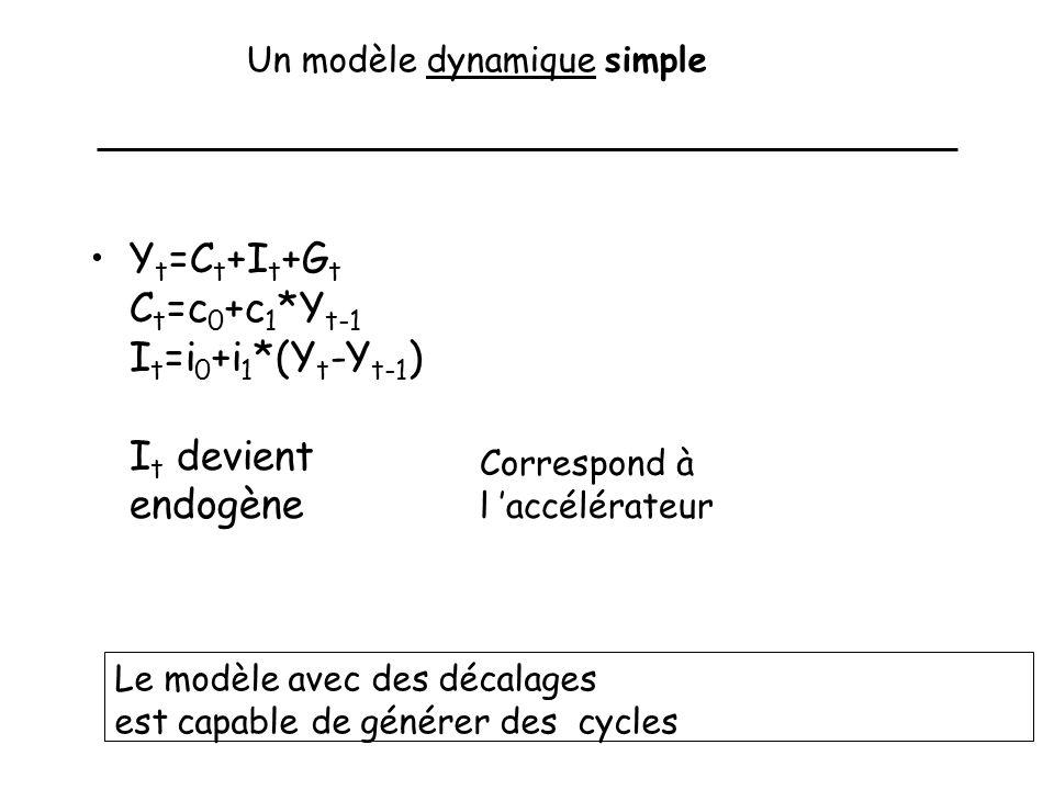 Un modèle dynamique simple
