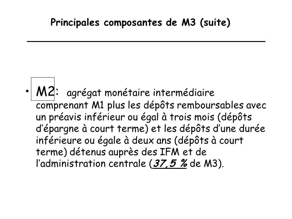 Principales composantes de M3 (suite)