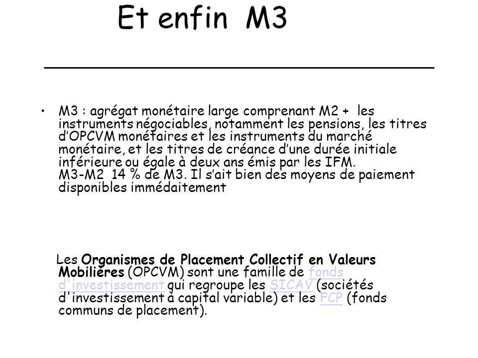 Et enfin M3