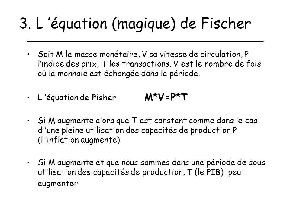 3. L 'équation (magique) de Fischer