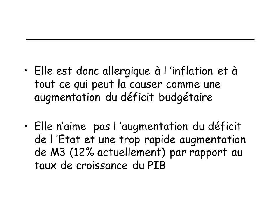 La BCE (suite) Elle est donc allergique à l 'inflation et à tout ce qui peut la causer comme une augmentation du déficit budgétaire.