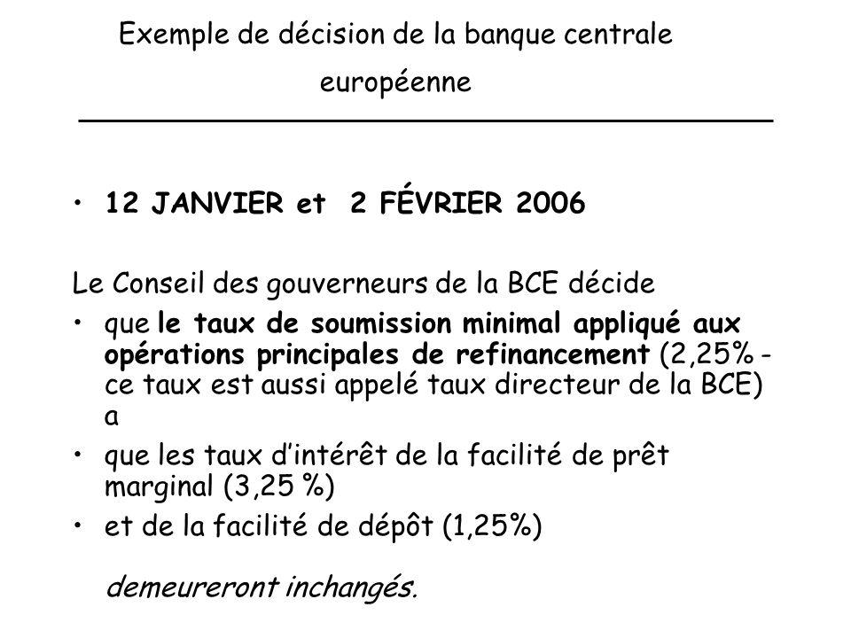 Exemple de décision de la banque centrale européenne