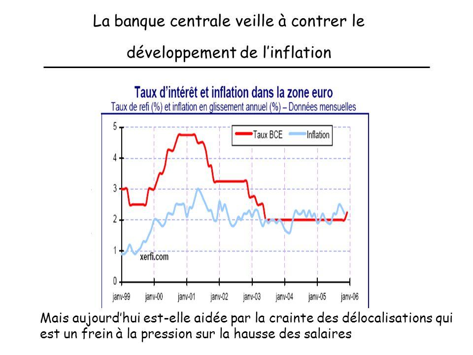 La banque centrale veille à contrer le développement de l'inflation