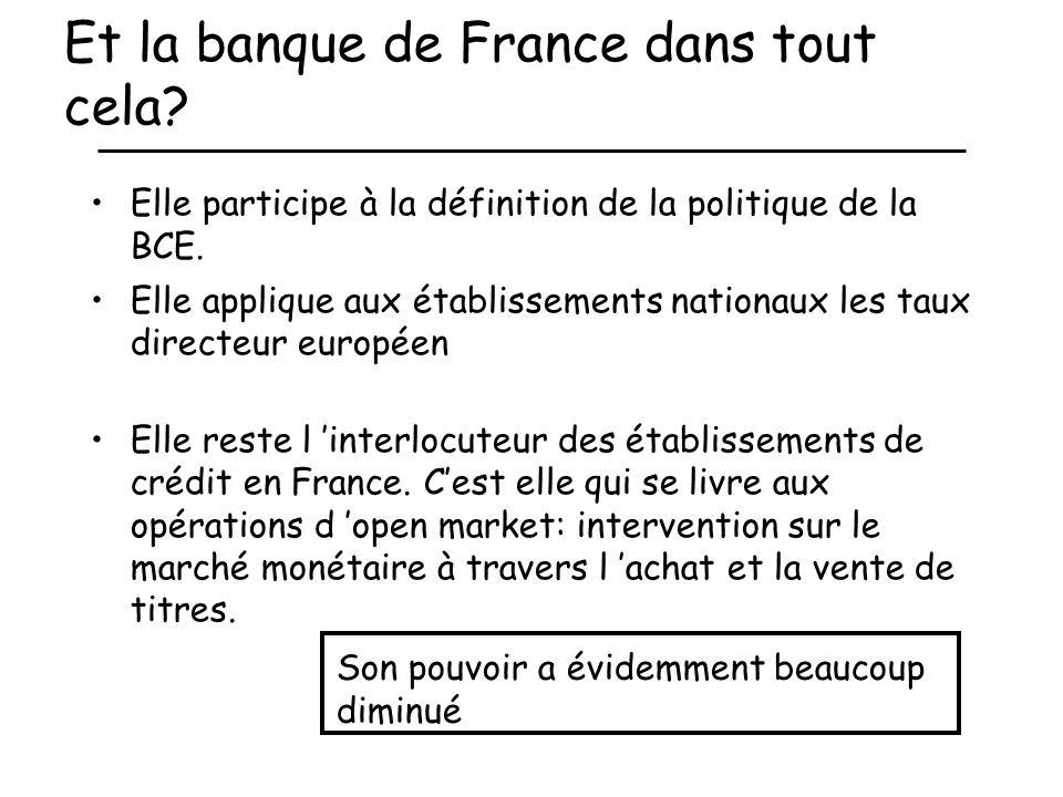 Et la banque de France dans tout cela