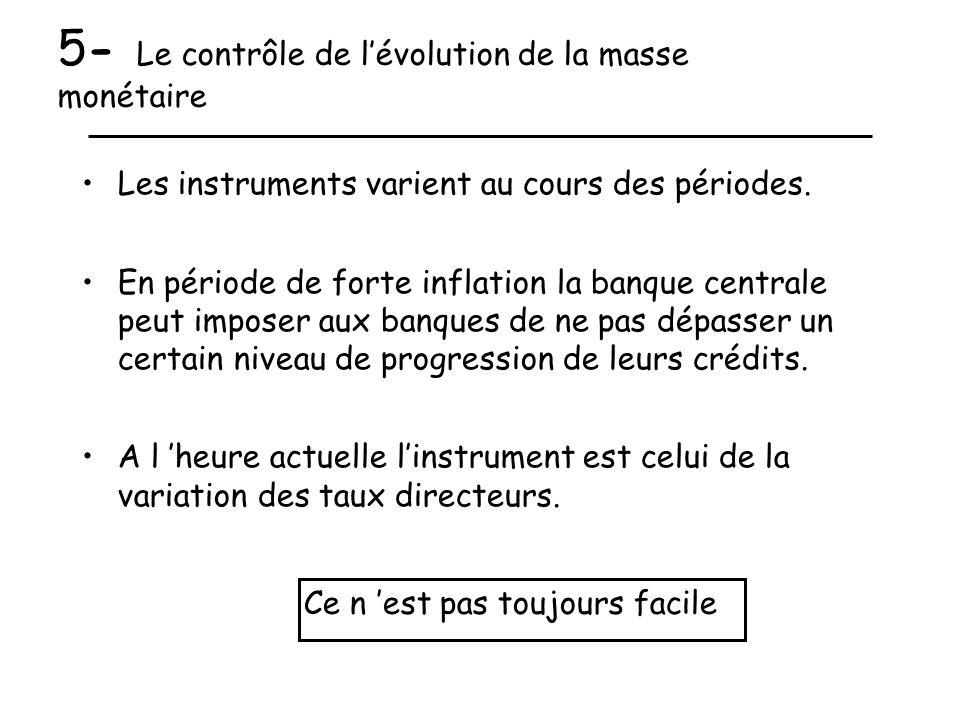 5- Le contrôle de l'évolution de la masse monétaire