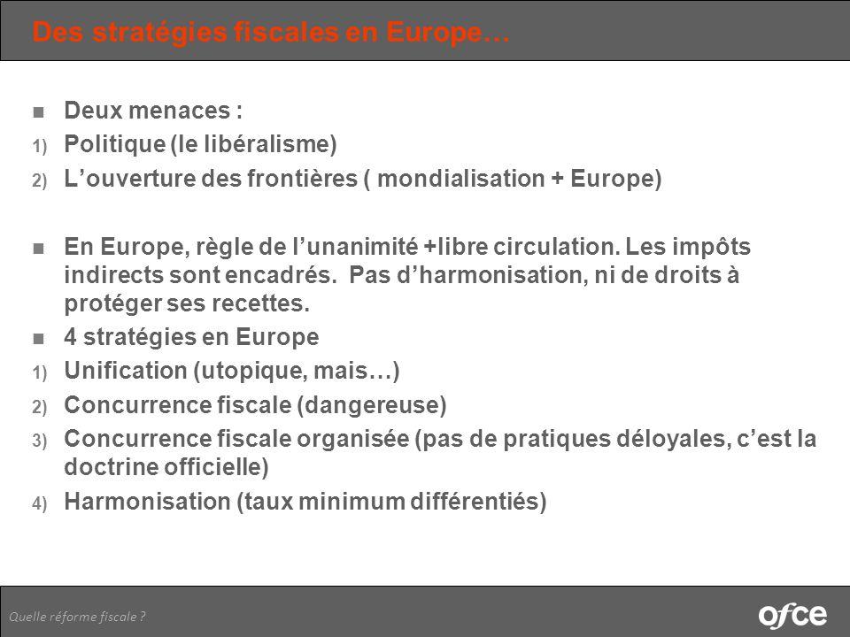 Des stratégies fiscales en Europe…