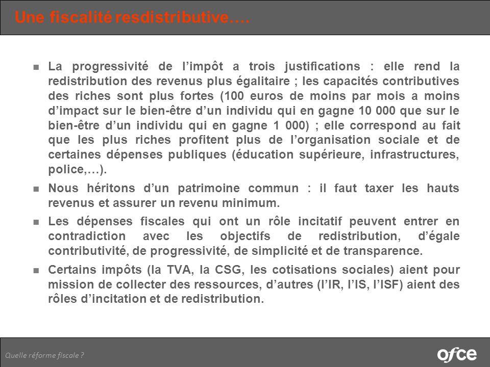 Une fiscalité resdistributive….