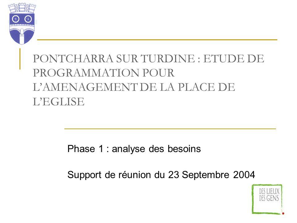 Phase 1 : analyse des besoins Support de réunion du 23 Septembre 2004