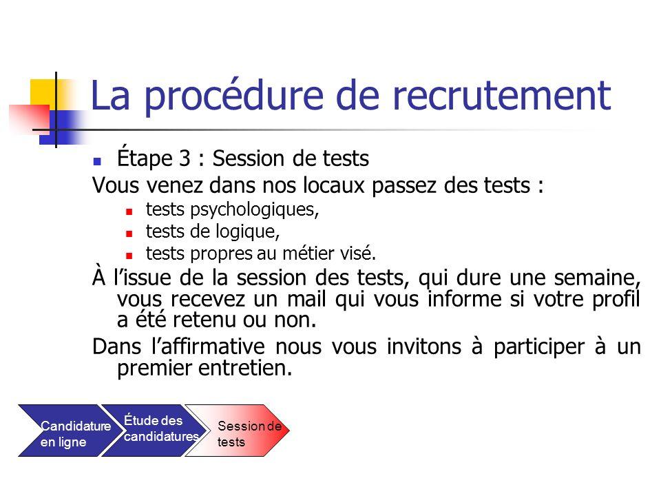 La procédure de recrutement