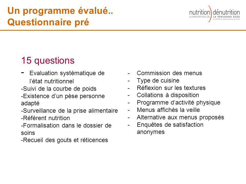 Un programme évalué.. Questionnaire pré