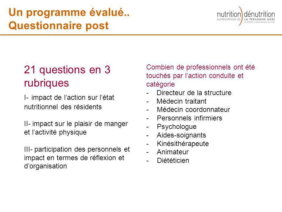 Un programme évalué.. Questionnaire post