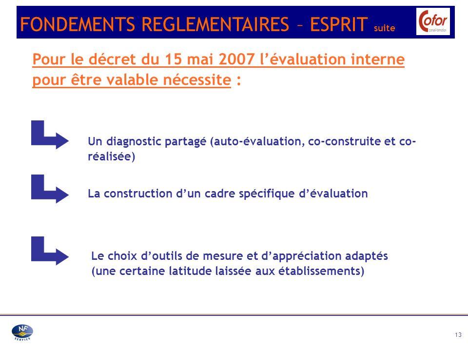 FONDEMENTS REGLEMENTAIRES – ESPRIT suite