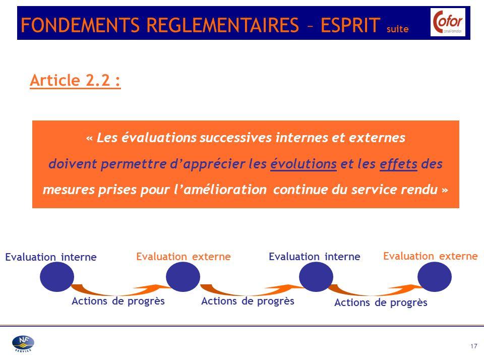 « Les évaluations successives internes et externes