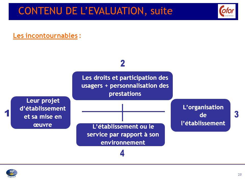 2 1 3 4 CONTENU DE L'EVALUATION, suite Les incontournables :