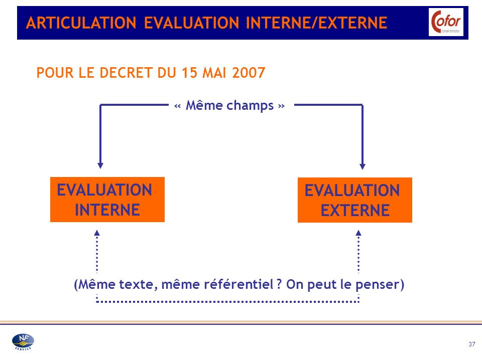 EVALUATION INTERNE EVALUATION EXTERNE