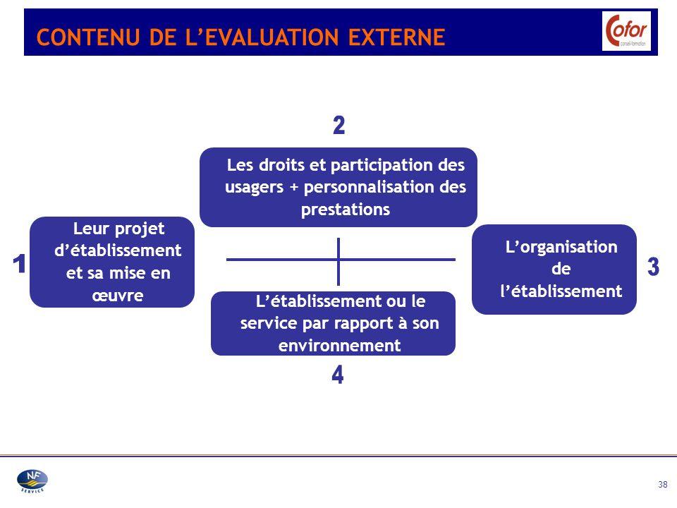 2 1 3 4 CONTENU DE L'EVALUATION EXTERNE