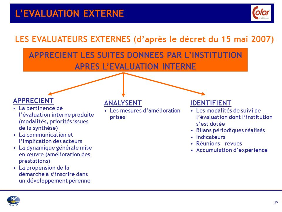 L'EVALUATION EXTERNE LES EVALUATEURS EXTERNES (d'après le décret du 15 mai 2007)