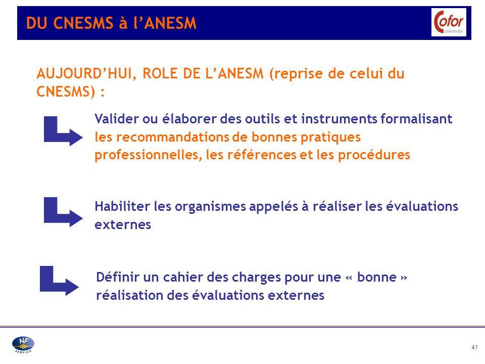 DU CNESMS à l'ANESM AUJOURD'HUI, ROLE DE L'ANESM (reprise de celui du CNESMS) :