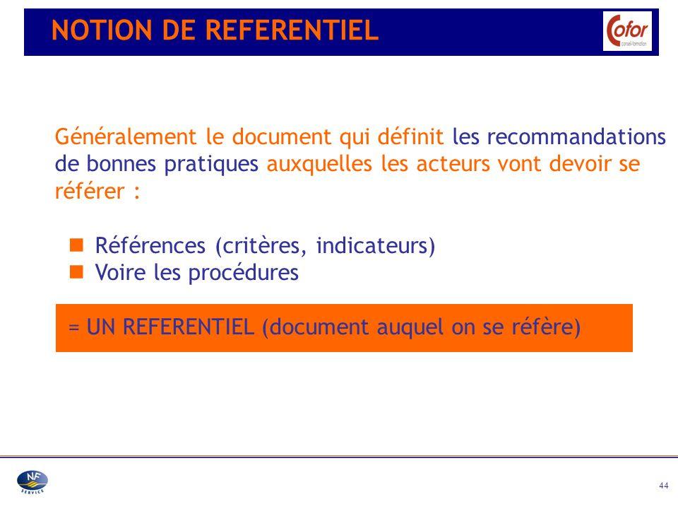 NOTION DE REFERENTIEL Généralement le document qui définit les recommandations de bonnes pratiques auxquelles les acteurs vont devoir se référer :