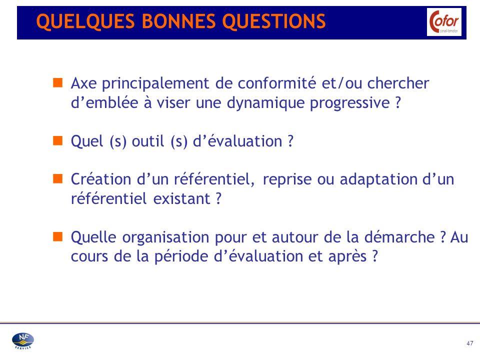 QUELQUES BONNES QUESTIONS