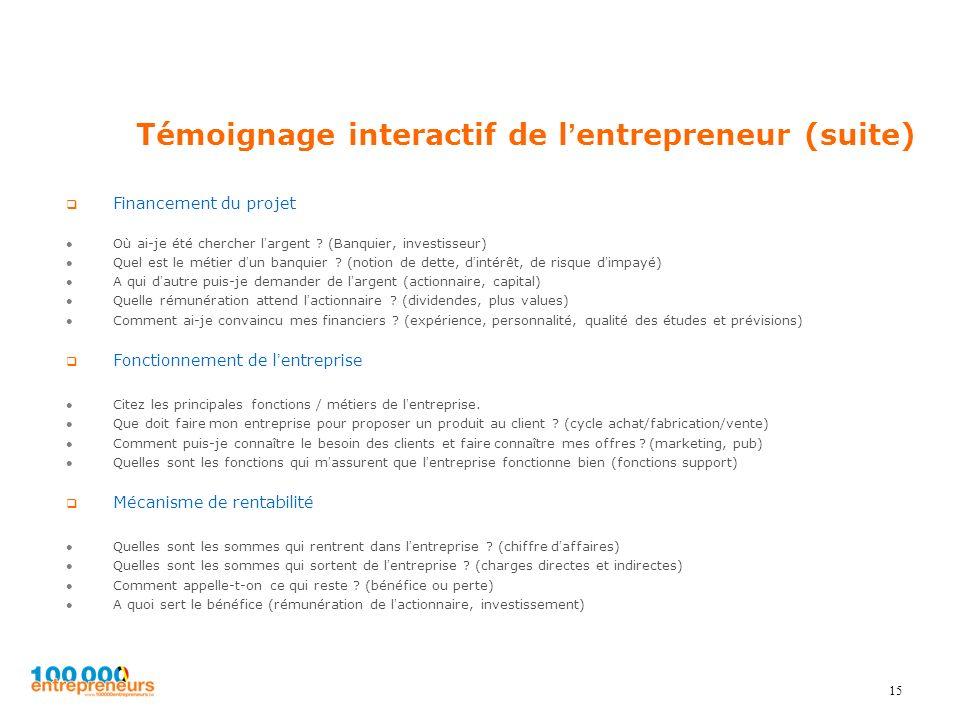 Témoignage interactif de l'entrepreneur (suite)