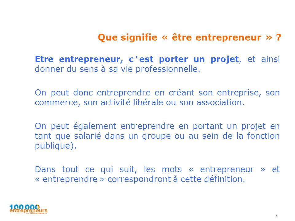 Que signifie « être entrepreneur »