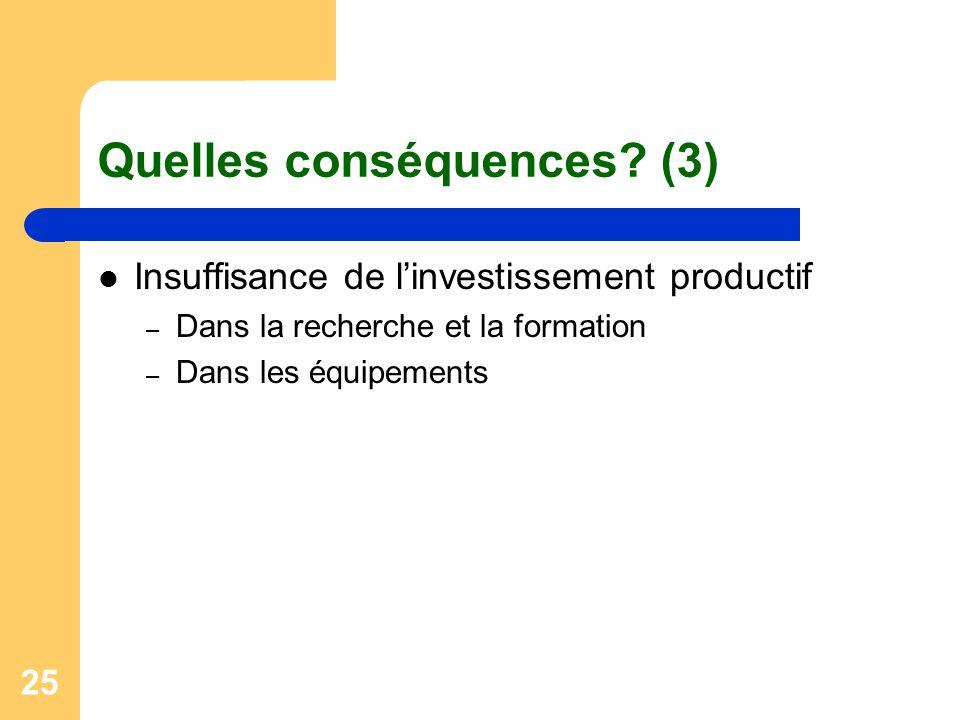 Quelles conséquences (3)