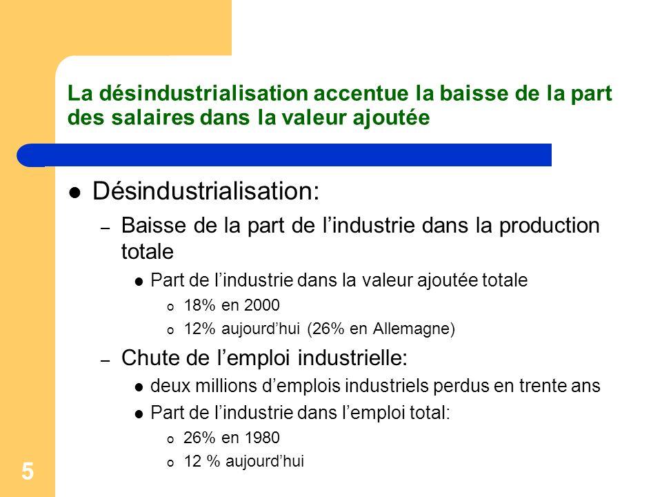 Désindustrialisation: